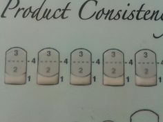 Our practice sheets for product consistency!