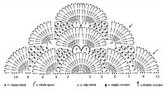 virus shawl free pattern - Cerca amb Google