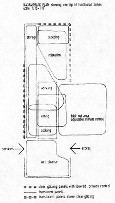 Cedric Price, Potteries Thinkbelt, Diagrammatic Plan of Typical Housing Unit, 1966. Cedric Price Archives, Canadian Centre for Architecture,...
