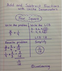 When I first started teaching adding and subtracting fractions with unlike denominators to my fifth graders, I quickly realized that they needed some concrete step-by-step directions. They also needed a way to organize their work. I racked my brain for a little while before coming up with this graphic organizer. My students love it, and they never confuse the steps again! $