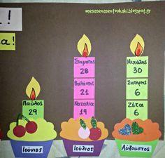 Μέσα σ'ένα σεντουκάκι...: Ένας πίνακας...μέσ'την γλύκα!!! Πίνακας αναφοράς για γενέθλια. Birthday Chart Classroom, Birthday Bulletin Boards, Birthday Charts, Birthday Board, Classroom Decor, Board Decoration, Class Decoration, School Decorations, Class Birthday Display