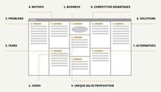 How to Make Use of the User Centered Design Canvas – uxdesign.cc – User Experience Design
