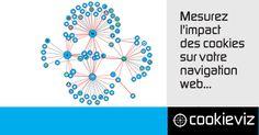 [A TELECHARGER] COOKIEVIZ  Un logiciel pour visualiser en temps réel les cookies lors de votre navigation web.