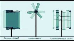 Image result for different types of wind turbine blades