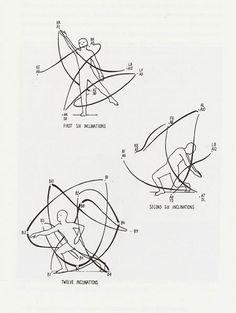 """dance notation - Rudolf Von Laban's Gammes Dynamosphériques, séquence de mouvement """"A"""" et """"B"""" From: Danse et architecture. Nouvelle de danse 42/43. Editions Contredanse"""