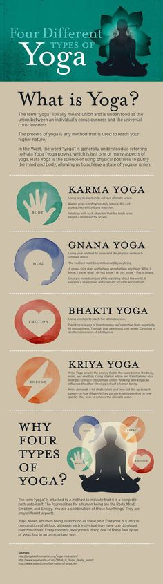4 Types of Yoga