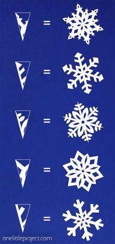 Paper Snowflakes Easy, Snowflakes For Kids, Paper Snowflake Designs, Paper Snowflake Template, Snowflake Cutouts, Simple Snowflake, Snowflakes Template Printable, Diy Christmas Snowflakes, Snowflake Decorations