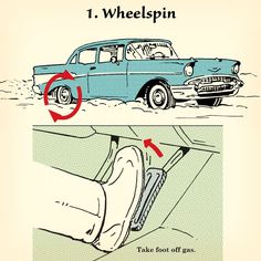 Watch Out for that Snowbank! How to Recover from 5 Types of Skids, w/tips from Team O'Neil Rally