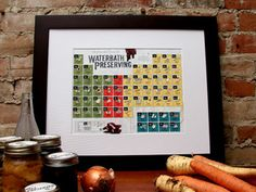 Image of The Periodic Table of Waterbath Preserving ~ Archival Print Fruit Preserves, Jam On, Jam Recipes, Preserving Food, Birthday Presents, Periodic Table, Pantry Ideas, Pickling, Canning