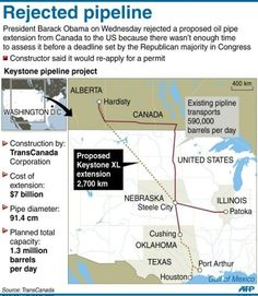 oil sands   Tumblr Pipeline Project, Oil Pipe, Oil Sands, Barack Obama, How To Apply, Tumblr, Tumbler