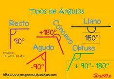 Tipos de Ángulos Melonheadz (1)