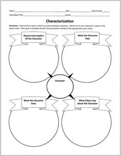 Here's a graphic organizer for understanding characterization.