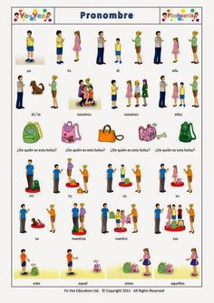 Pronoun Flashcards in Spanish Spanish Basics, Spanish English, Spanish Words, Spanish Teaching Resources, Spanish Language Learning, Spanish Lesson Plans, Spanish Lessons, Spanish Teacher, Spanish Classroom