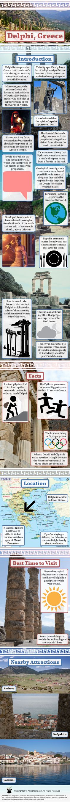 The Delphi Infographic provides Travel Information about Delphi in Greece. Find out it's Location, Facts, Best time to visit , Nearby Attractions and more.