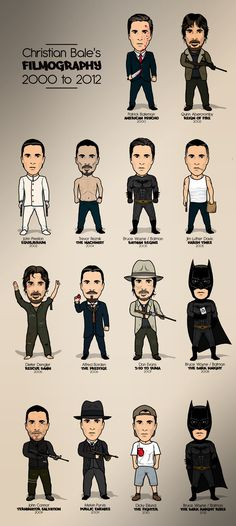 Christian Bale Fan Art: Movie Characters 2000-2012 - Christian Bale | Baleheads Blog