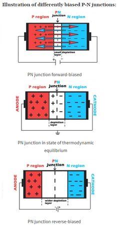 The reverse breakdownvoltage varies between different