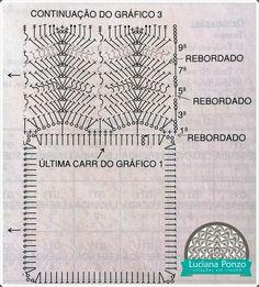Luciana Ponzo Criações em Crochê: Tapete Sianinha