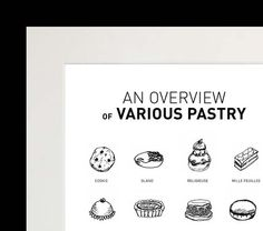An overview of various pastry, print