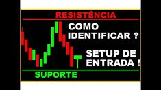 👍Suporte E Resistência - Como Identificar E Para Que Serve! Day Trader, Ronaldo, Action, Tattoo, Mini, Trading Strategies, Financial Charts, Stock Market, Studying