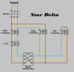 Star Delta Motor Starter Schematic Diagram on 3 phase starter diagram, delta connection diagram, motor soft starter diagram, motor starter current draw, auto transformer starter diagram, star delta control circuit diagram, car starter diagram, delta and wye diagram, forward reverse motor starter diagram, delta wiring diagram, motor starter 3 phase slip ring, dc motor starter diagram,