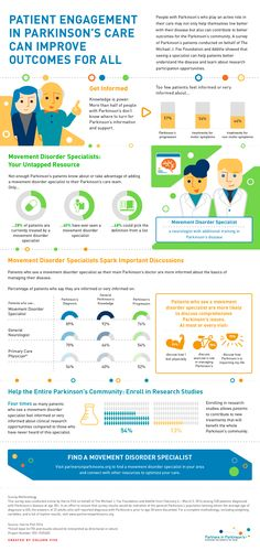 Nearly half of people with Parkinson's disease lack information and resources to get the best care, a survey found.