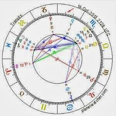 Iran Astrology: Sun in Mehr or Libra, Moon in Esfand or Pisces 2013.