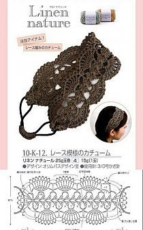 Crochet Lace Headband Pattern New Ideas Crochet Diagram, Crochet Chart, Love Crochet, Crochet Gifts, Diy Crochet, Crochet Stitches, Crochet Patterns, Ravelry Crochet, Crochet Hair Accessories
