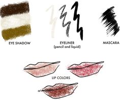 Fall beauty essentials. (Source: Ever & Wright – In Search of Enduring Style)