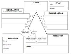 This is a blank plot diagram for a short story description from plot map template google search ccuart Choice Image