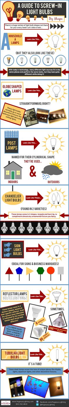 We can't help noticing when something has a nice shape...Enter this infographic: an illustrated guide to screw-in light bulbs by shape - all you need to know to pick out the perfect light bulb for any screw-in fixture.