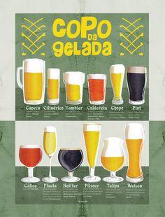 Copos da Gelada - Pôster Cerveja