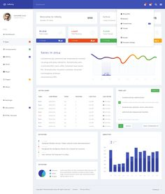 Infinity Free Dashboard PSD - Home Page More PSD: 72pxdesigns