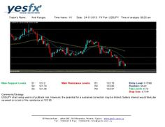 Forex - YESFX Global : USDJPY chart setup warns of pullback risk. However...