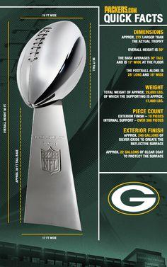 lambeau field   Packers to unveil 50-foot Lombardi Trophy