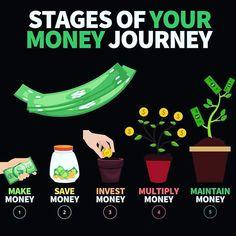 Business Coach, Business Money, Online Business, Business Ideas, Business Planning, Business Design, Financial Tips, Financial Literacy, Financial Peace