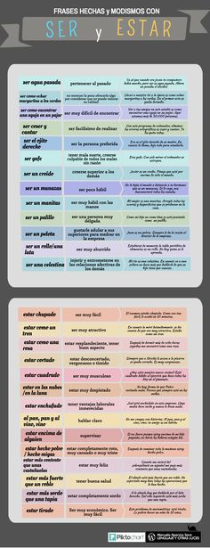 Frases hechas, modismos, expresiones idiomáticas con los verbos ser y estar. https://lenguajeyotrasluces.wordpress.com/ A great infographics that helps you learn Spanish grammar #Infographics #spanish #expressions #idioms #learning If you found it interesting and helpful, please repin this for your friends!