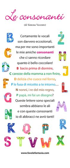 There are lots of ways to learn a language, but nothing can beat actually visiting and studying in the country where the language is spoken. Daily immersion in the language and culture is the key to gaining proficiency in a language. Italian Grammar, Italian Vocabulary, Italian Phrases, Italian Words, Italian Language, How To Speak Italian, Basic Italian, Montessori, Phrases And Sentences