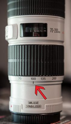 What the Numbers on your Lens Mean
