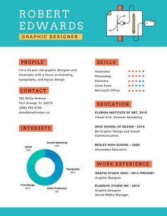 Illustrated Leaves Pattern Colorful Resume  Resume