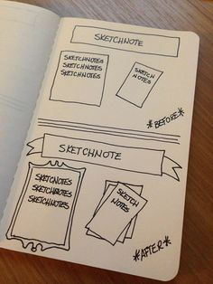 Last week was an introduction to the series, Sketchnote School: 6 Steps to Great Conference Sketchnotes. There are a lot of pieces and parts to Sketchnoting that we'll cover in the coming weeks. This week is the choice between sketching live in real time or saving some time later in the day for post-sketching. I …