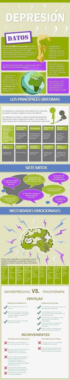 infografia-depresion-psicólogo-emocional-online