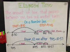 Math Coach's Corner: Strategies for Elapsed Time. Love, LOVE elapsed time on a number line. And making a chart is another great strategy. This looks helpful but I pray I never have to teach elapsed time ever again! Math Charts, Math Anchor Charts, Fourth Grade Math, Second Grade Math, Math Strategies, Math Resources, Classroom Resources, Math Coach, Math Measurement