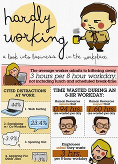 Laziness in the Workplace  NOTE: Most teachers have (at the most) 90 minutes of plan time each day, and a 25 minute lunch. The rest of the time, we are WORKING in the classroom (not frittering away time). Some teachers don't get a plan period every day. Some teachers only get 42 minutes (or so) for planning. I think we're justified in our 2 months for summer.
