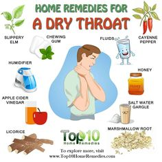 Home Remedies for a Dry Throat | Top 10 Home Remedies