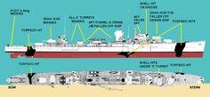 HMAS Perth I Uss Houston, Dutch East Indies, Royal Navy, Perth, World War, Wwii, Battle, History, Java
