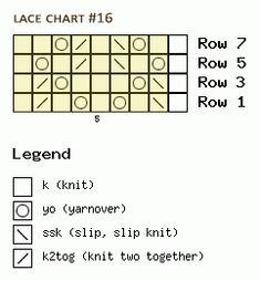 Lace pattern chart #16