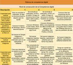 Rubrica competencia digital 1