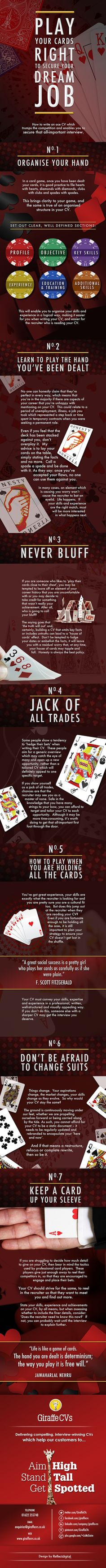 How to Play Your Cards Right and Get Your Dream Job [INFOGRAPHIC] Not that entrepreneurs want jobs, but solid advice on organizing how to present yourself howsoever you need to.