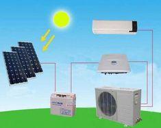 Solar powered air conditioning unit. #solarpower Solar Power Energy, Solar Energy System, Solar Energy Panels, Best Solar Panels, Solar Powered Air Conditioner, Solar Roof, Solar Projects, Energy Projects, Solar Panel Installation