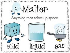 Here's What Matters! This 49 page unit includes:  vocabulary and pictures; scope and sequence for a four week unit; individual and interactive writing worksheets and ideas; and experiments and recording sheets.  $